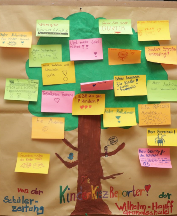 Ideen der KinderKiezReporter der Wilhelm-Hauff-Grundschule. Foto: Andrei Schnell und Frank Allan / QM Soldiner Straße